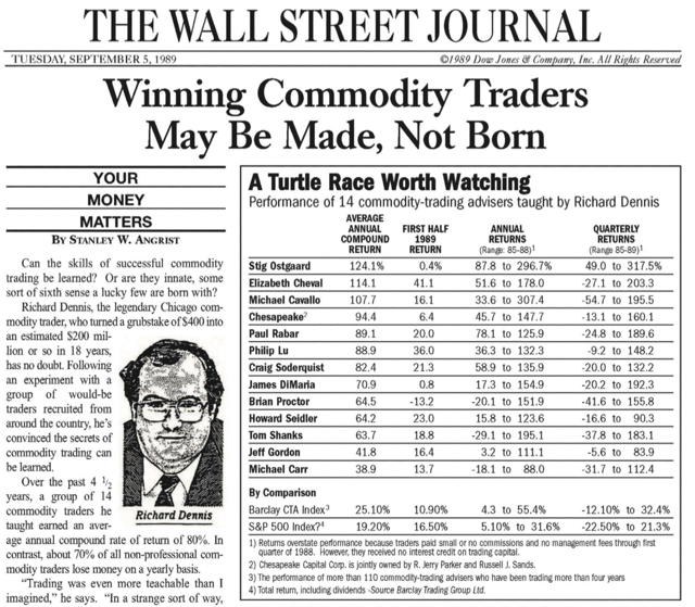 how to read a blocked wsj article