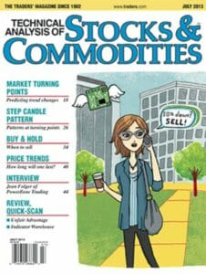 stocks commodities magazine